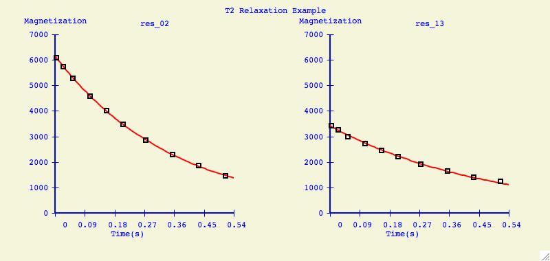 how to continue cv curve tool